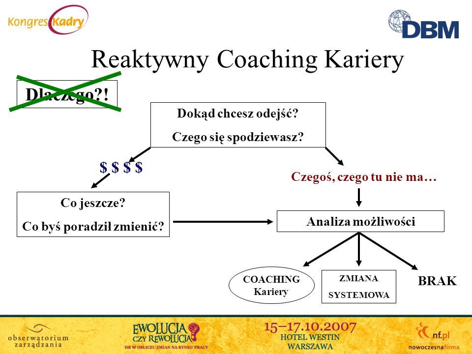 Reaktywny Coaching Kariery Dokąd chcesz odejść? Czego się spodziewasz? Dlaczego?! $ $ Co jeszcze? Co byś poradził zmienić? Analiza możliwości Czegoś,