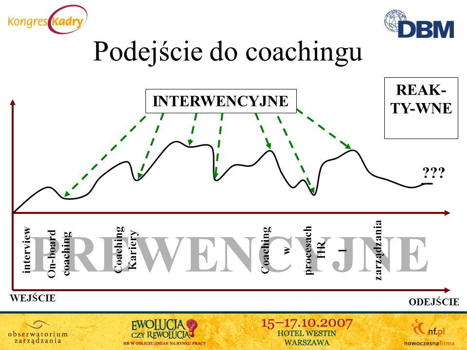 PREWENCYJNE Podejście do coachingu WEJŚCIE ODEJŚCIE INTERWENCYJNE interview On-board coaching Coaching w procesach HR I zarządzania Coaching Kariery R