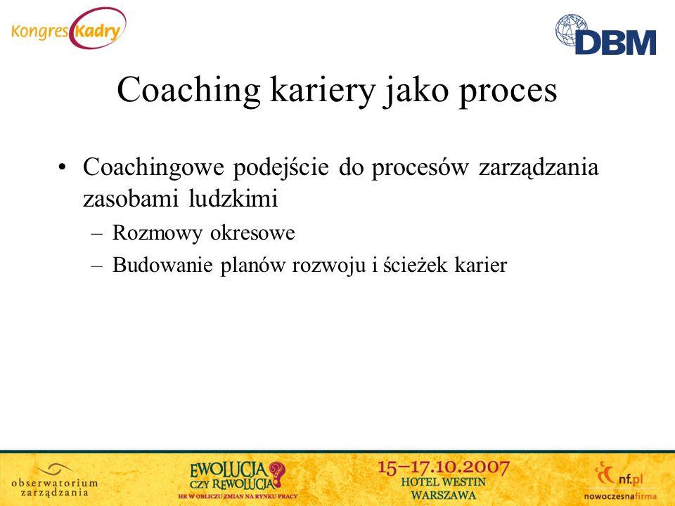 Coaching kariery jako proces Coachingowe podejście do procesów zarządzania zasobami ludzkimi –Rozmowy okresowe –Budowanie planów rozwoju i ścieżek kar