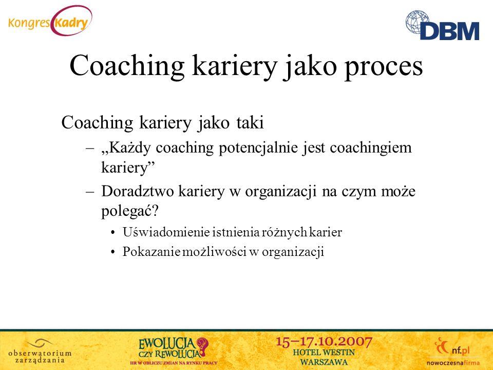 Coaching kariery jako proces Coaching kariery jako taki –Każdy coaching potencjalnie jest coachingiem kariery –Doradztwo kariery w organizacji na czym