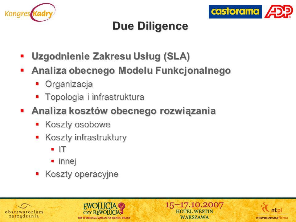 Uzgodnienie Zakresu Usług (SLA) Uzgodnienie Zakresu Usług (SLA) Analiza obecnego Modelu Funkcjonalnego Analiza obecnego Modelu Funkcjonalnego Organizacja Organizacja Topologia i infrastruktura Topologia i infrastruktura Analiza kosztów obecnego rozwiązania Analiza kosztów obecnego rozwiązania Koszty osobowe Koszty osobowe Koszty infrastruktury Koszty infrastruktury IT IT innej innej Koszty operacyjne Koszty operacyjne Due Diligence