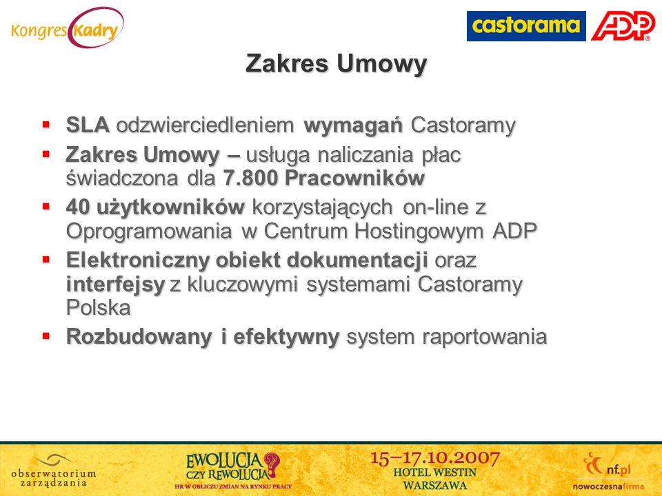 SLA odzwierciedleniem wymagań Castoramy SLA odzwierciedleniem wymagań Castoramy Zakres Umowy – usługa naliczania płac świadczona dla 7.800 Pracowników Zakres Umowy – usługa naliczania płac świadczona dla 7.800 Pracowników 40 użytkowników korzystających on-line z Oprogramowania w Centrum Hostingowym ADP 40 użytkowników korzystających on-line z Oprogramowania w Centrum Hostingowym ADP Elektroniczny obiekt dokumentacji oraz interfejsy z kluczowymi systemami Castoramy Polska Elektroniczny obiekt dokumentacji oraz interfejsy z kluczowymi systemami Castoramy Polska Rozbudowany i efektywny system raportowania Rozbudowany i efektywny system raportowania Zakres Umowy