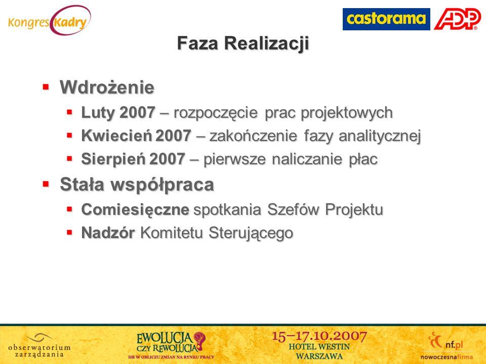 Faza Realizacji Wdrożenie Wdrożenie Luty 2007 – rozpoczęcie prac projektowych Luty 2007 – rozpoczęcie prac projektowych Kwiecień 2007 – zakończenie fa