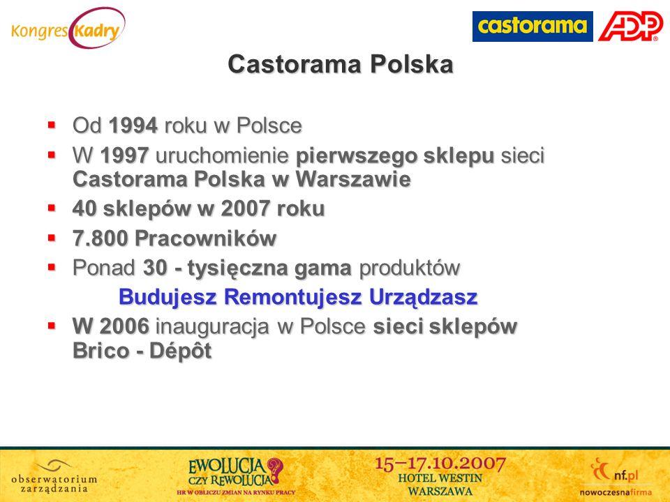 Od 1994 roku w Polsce Od 1994 roku w Polsce W 1997 uruchomienie pierwszego sklepu sieci Castorama Polska w Warszawie W 1997 uruchomienie pierwszego sklepu sieci Castorama Polska w Warszawie 40 sklepów w 2007 roku 40 sklepów w 2007 roku 7.800 Pracowników 7.800 Pracowników Ponad 30 - tysięczna gama produktów Ponad 30 - tysięczna gama produktów Budujesz Remontujesz Urządzasz W 2006 inauguracja w Polsce sieci sklepów Brico - Dépôt W 2006 inauguracja w Polsce sieci sklepów Brico - Dépôt Castorama Polska