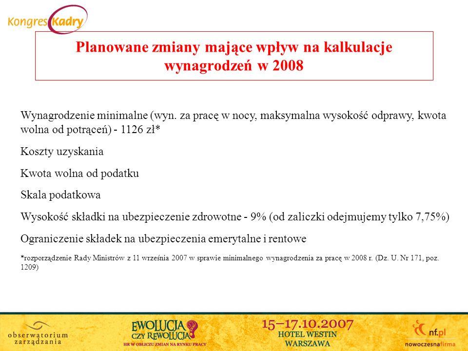 Planowane zmiany mające wpływ na kalkulacje wynagrodzeń w 2008 Wynagrodzenie minimalne (wyn.