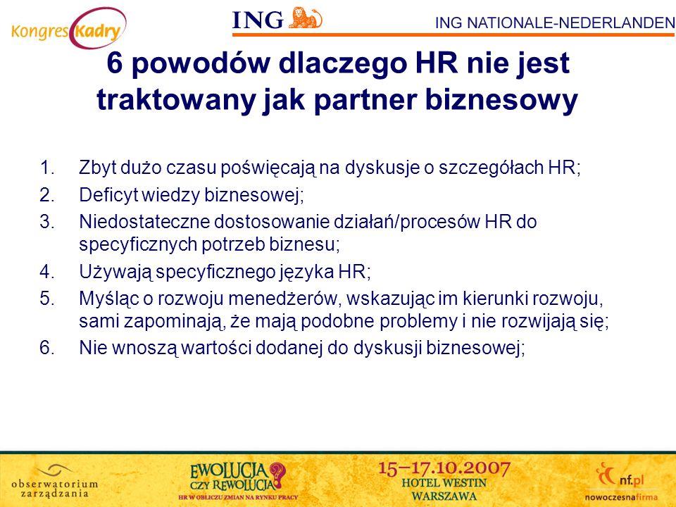 6 powodów dlaczego HR nie jest traktowany jak partner biznesowy 1.Zbyt dużo czasu poświęcają na dyskusje o szczegółach HR; 2.Deficyt wiedzy biznesowej
