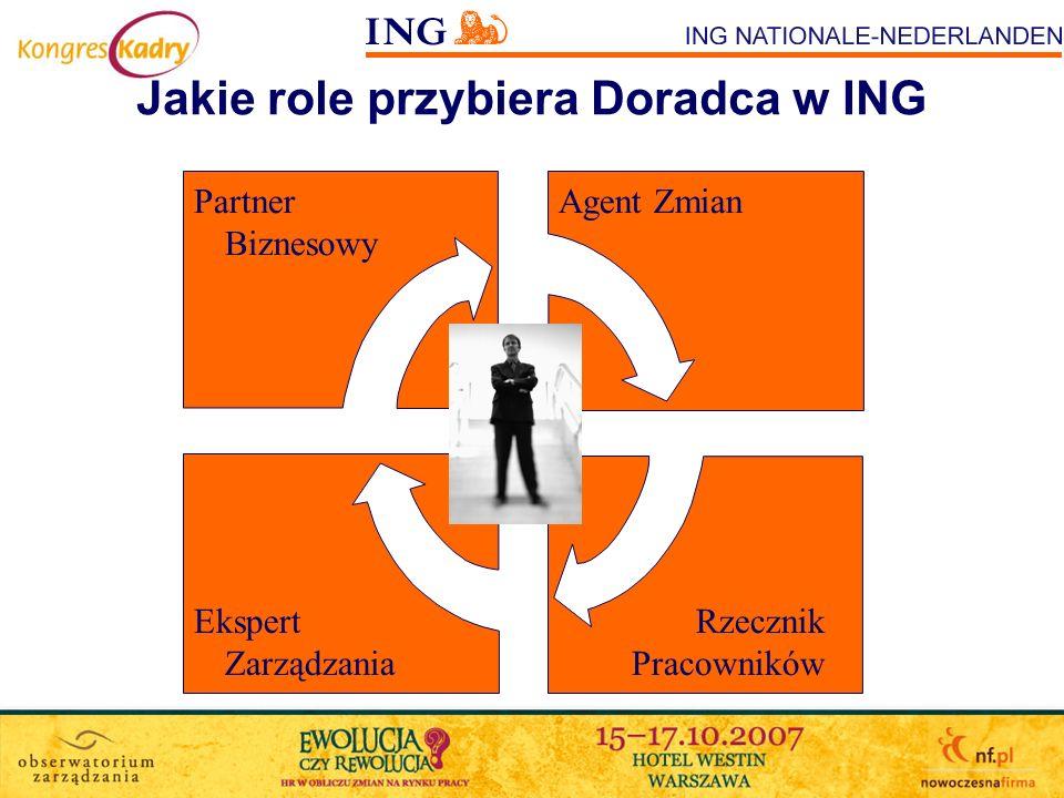 Jakie role przybiera Doradca w ING Partner Biznesowy Agent Zmian Ekspert Zarządzania Rzecznik Pracowników