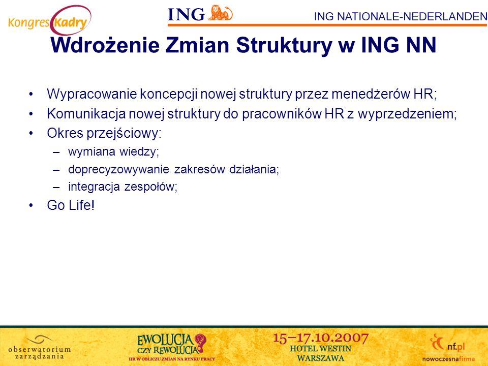 Wdrożenie Zmian Struktury w ING NN Wypracowanie koncepcji nowej struktury przez menedżerów HR; Komunikacja nowej struktury do pracowników HR z wyprzed