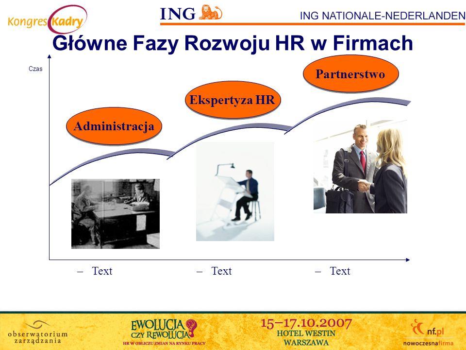 Główne Fazy Rozwoju HR w Firmach Czas –Text AdministracjaEkspertyza HRPartnerstwo