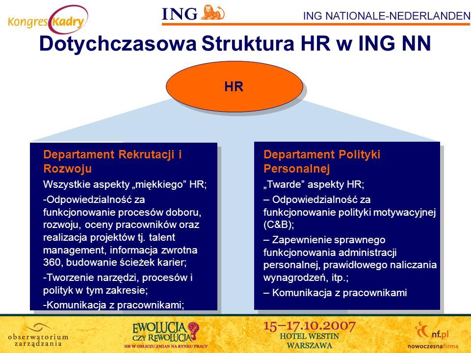 Dotychczasowa Struktura HR w ING NN HR Departament Rekrutacji i Rozwoju Wszystkie aspekty miękkiego HR; -Odpowiedzialność za funkcjonowanie procesów d