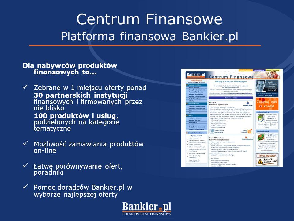 Centrum Finansowe Platforma finansowa Bankier.pl Dla nabywców produktów finansowych to...