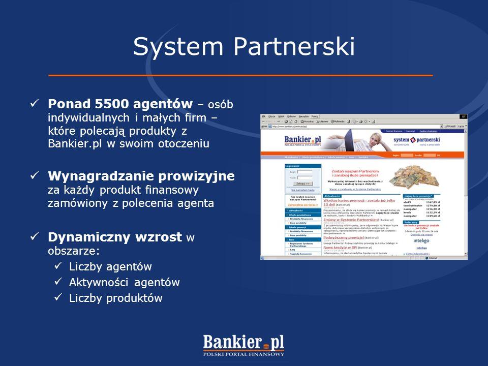 System Partnerski Ponad 5500 agentów – osób indywidualnych i małych firm – które polecają produkty z Bankier.pl w swoim otoczeniu Wynagradzanie prowizyjne za każdy produkt finansowy zamówiony z polecenia agenta Dynamiczny wzrost w obszarze: Liczby agentów Aktywności agentów Liczby produktów