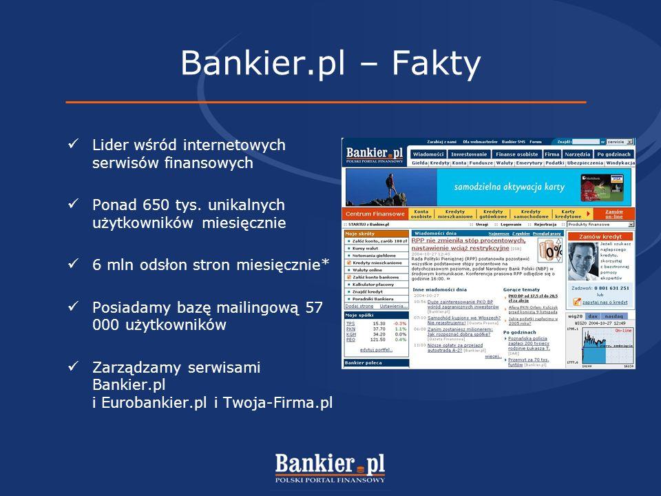 Bankier.pl – Fakty Lider wśród internetowych serwisów finansowych Ponad 650 tys.
