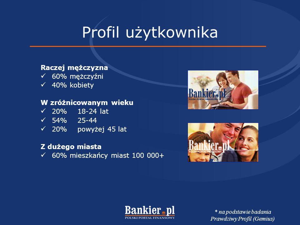 Dobrze wykształcony 64% wyższe wykształcenie 30% średnie Człowiek sukcesu 50% to dyrektorzy, menedżerowie, specjaliści i przedsiębiorcy O dużej sile nabywczej 51% użytkowników zarabia ponad 3 000 PLN 40% dokonało już zakupu przez internet 55% użytkowników deklaruje chęć takich zakupów * na podstawie badania Prawdziwy Profil (Gemius) Profil użytkownika