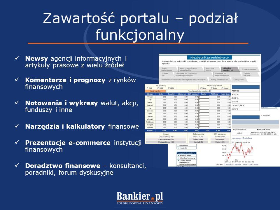 Bankier.pl - lider także wśród portali dla sektora MSP Twoja-Firma.pl oraz sekcję Firma na Bankier.pl odwiedza miesięcznie ponad 250 tys.