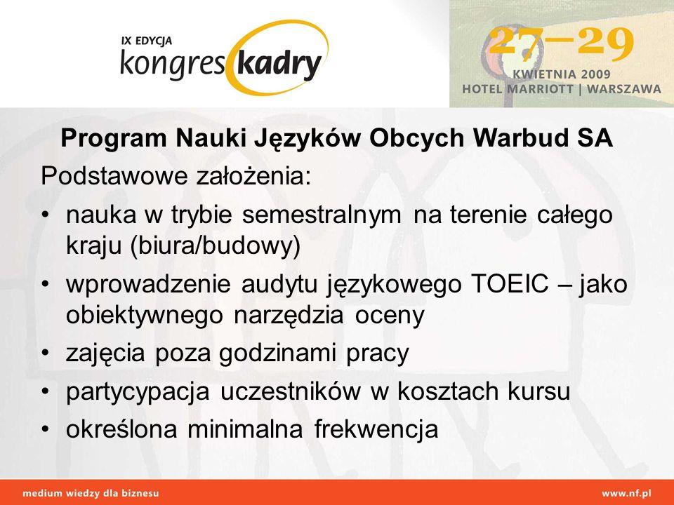 Program Nauki Języków Obcych Warbud SA Podstawowe założenia: nauka w trybie semestralnym na terenie całego kraju (biura/budowy) wprowadzenie audytu ję