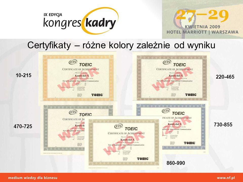 Certyfikaty – różne kolory zależnie od wyniku 10-215 220-465 470-725 730-855 860-990
