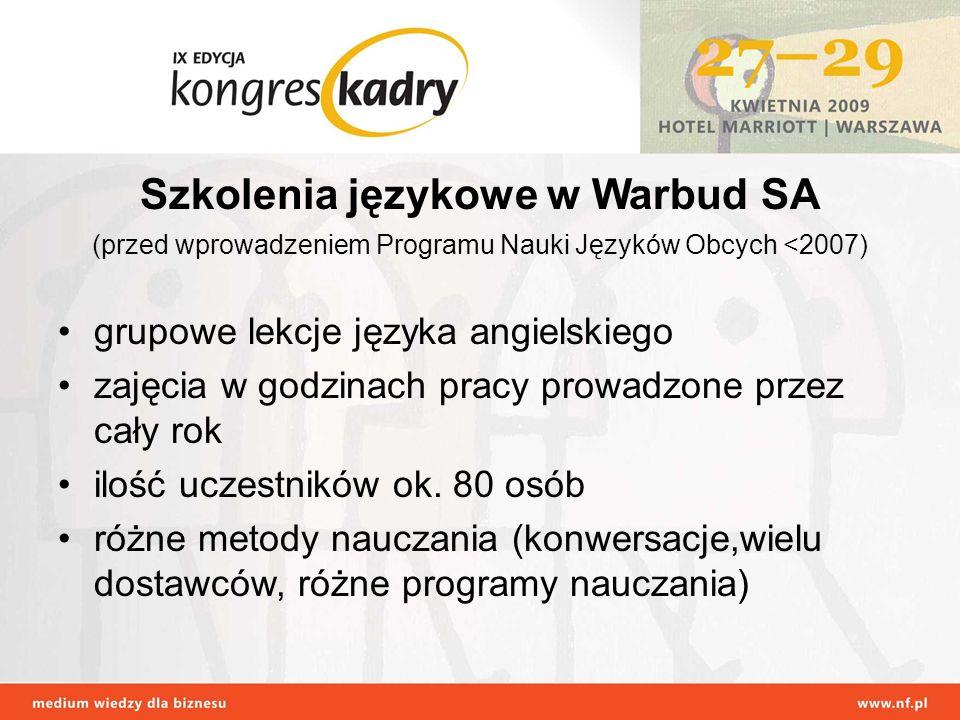Szkolenia językowe w Warbud SA (przed wprowadzeniem Programu Nauki Języków Obcych <2007) grupowe lekcje języka angielskiego zajęcia w godzinach pracy