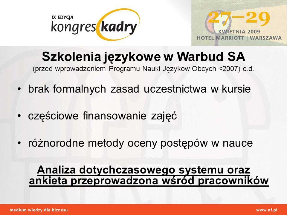 Szkolenia językowe w Warbud SA (przed wprowadzeniem Programu Nauki Języków Obcych <2007) c.d. brak formalnych zasad uczestnictwa w kursie częściowe fi