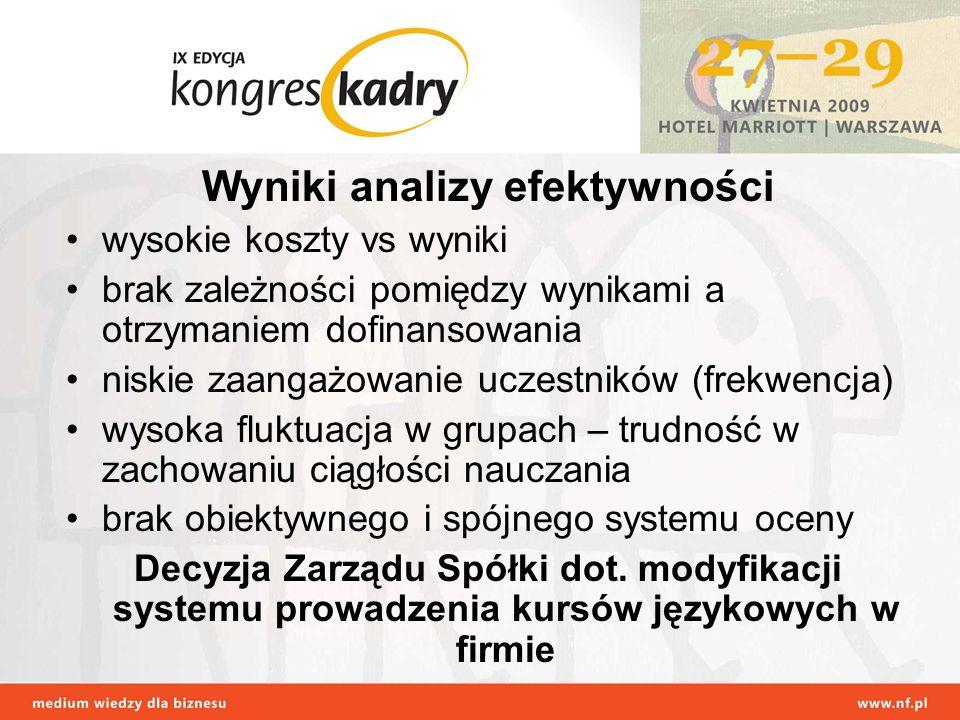 Kluczowe elementy projektu określenie celów prowadzenia kursu - analiza potrzeb stworzenie przejrzystych zasad formalnych opracowanie systemu monitorowania efektywności szkoleń językowych