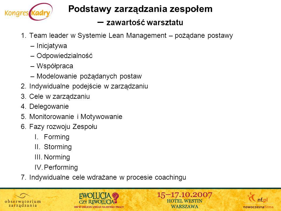 Podstawy zarządzania zespołem – zawartość warsztatu 1.Team leader w Systemie Lean Management – pożądane postawy – Inicjatywa – Odpowiedzialność – Wspó