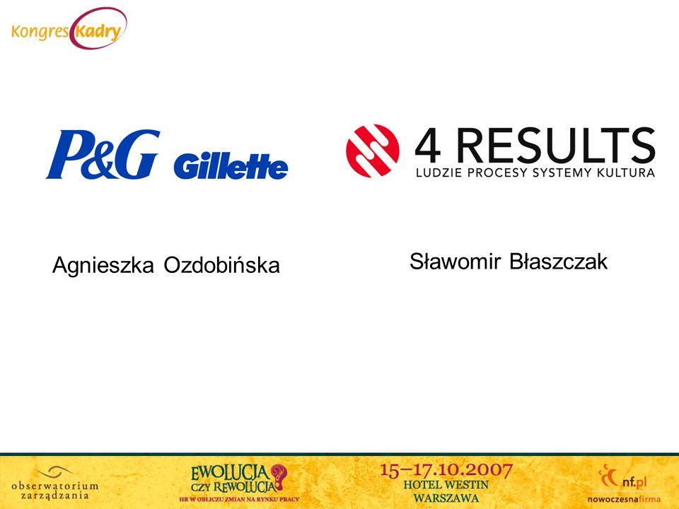 Fabryka Gillette Poland International –Organizacja typu Lean, zorientowana na dodawanie wartości.