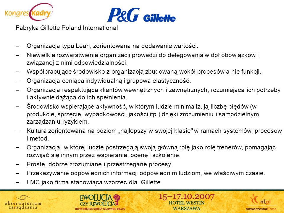 Fabryka Gillette Poland International –Organizacja typu Lean, zorientowana na dodawanie wartości. –Niewielkie rozwarstwienie organizacji prowadzi do d