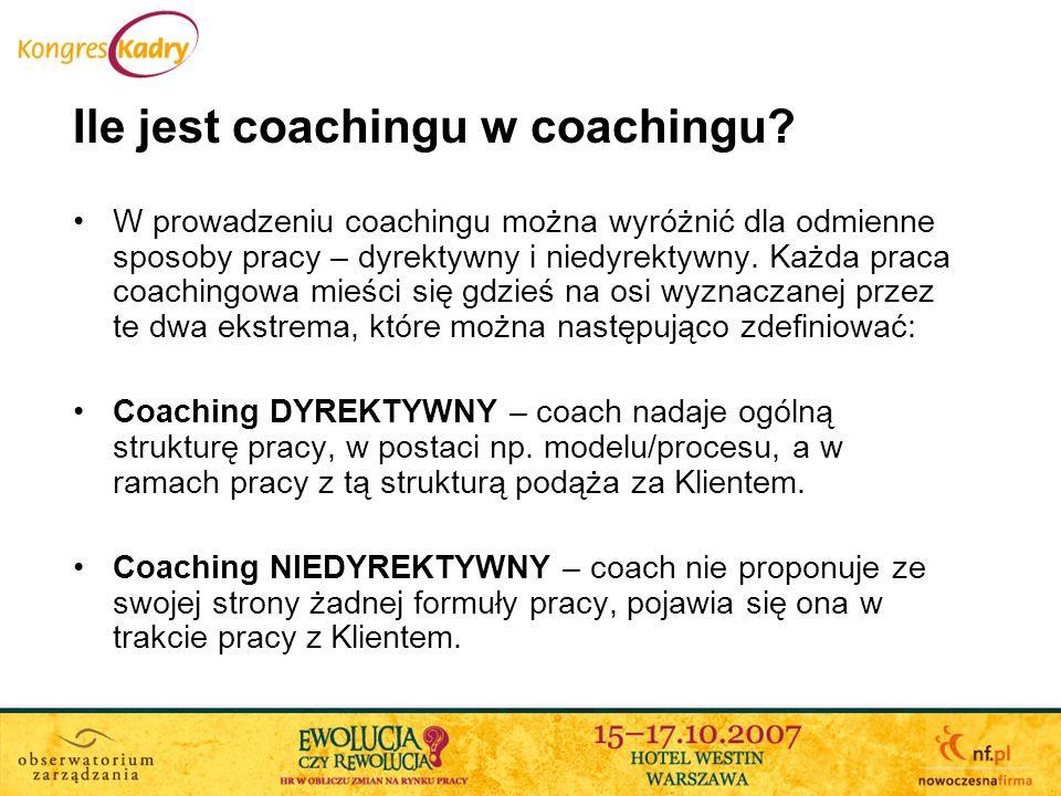 Ile jest coachingu w coachingu? W prowadzeniu coachingu można wyróżnić dla odmienne sposoby pracy – dyrektywny i niedyrektywny. Każda praca coachingow
