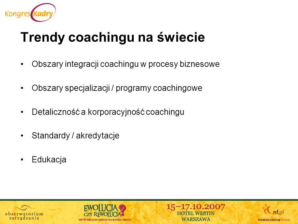 Integracja w procesy HR Ocena/zarządzanie wyników/efektywnością pracy Rozwoju wiedzy i umiejętności – około szkoleniowy Rozwój kierowniczy i przywódczy – coaching operacyjny, coachingowy styl przywódczy Planowanie i kierowanie karier (np.