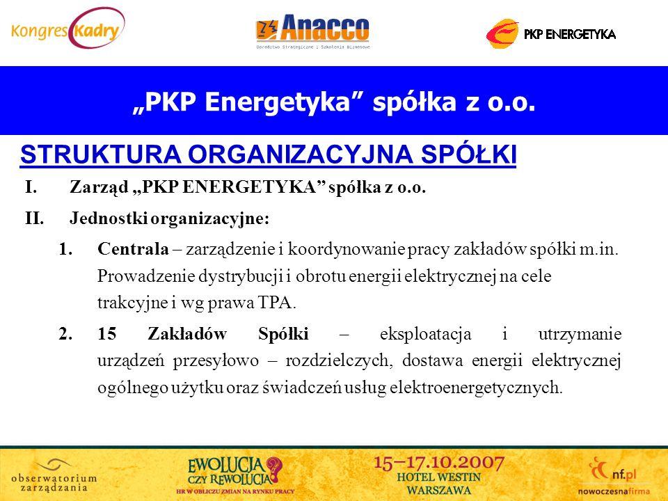 PKP Energetyka spółka z o.o. STRUKTURA ORGANIZACYJNA SPÓŁKI I.Zarząd PKP ENERGETYKA spółka z o.o. II.Jednostki organizacyjne: 1.Centrala – zarządzenie