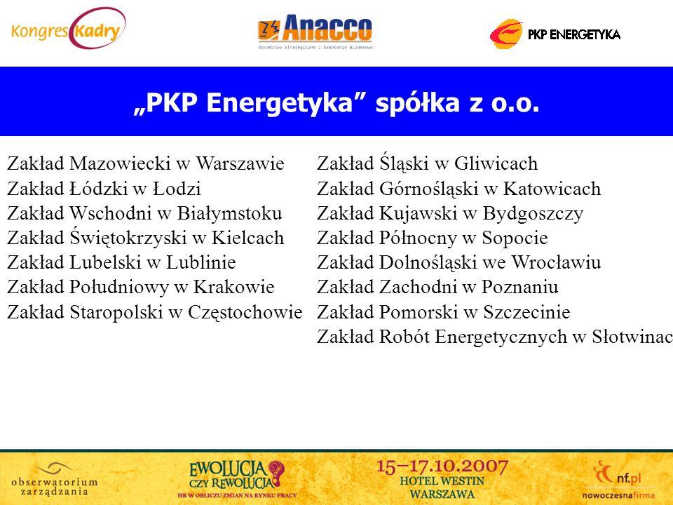 PKP Energetyka spółka z o.o. Zakład Mazowiecki w Warszawie Zakład Łódzki w Łodzi Zakład Wschodni w Białymstoku Zakład Świętokrzyski w Kielcach Zakład