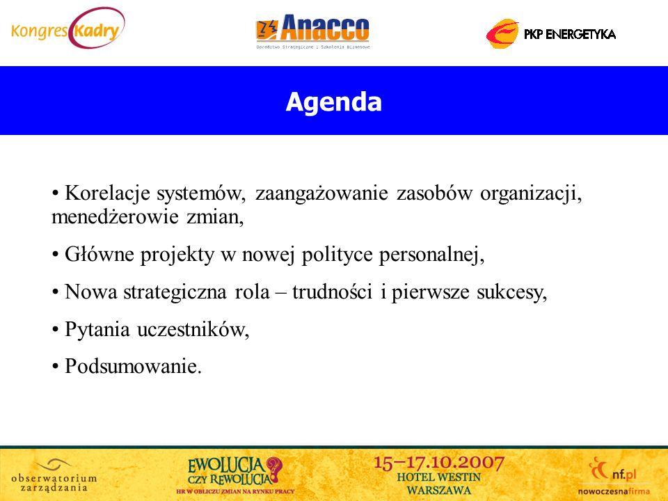 Agenda Korelacje systemów, zaangażowanie zasobów organizacji, menedżerowie zmian, Główne projekty w nowej polityce personalnej, Nowa strategiczna rola