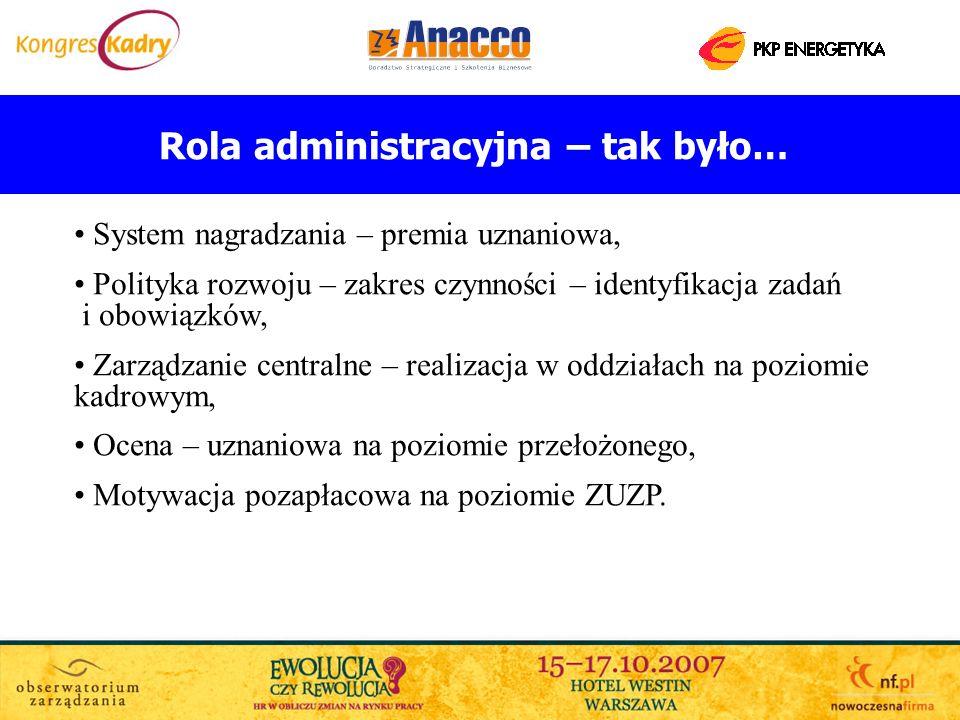 Rola administracyjna – tak było… System nagradzania – premia uznaniowa, Polityka rozwoju – zakres czynności – identyfikacja zadań i obowiązków, Zarząd