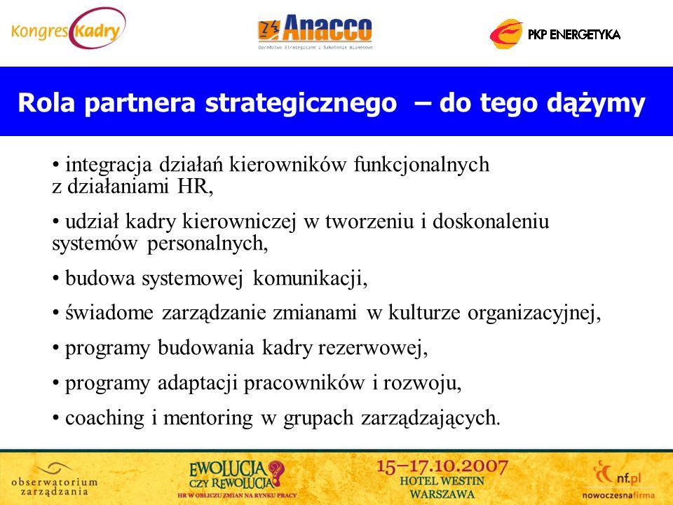 Rola partnera strategicznego – do tego dążymy integracja działań kierowników funkcjonalnych z działaniami HR, udział kadry kierowniczej w tworzeniu i