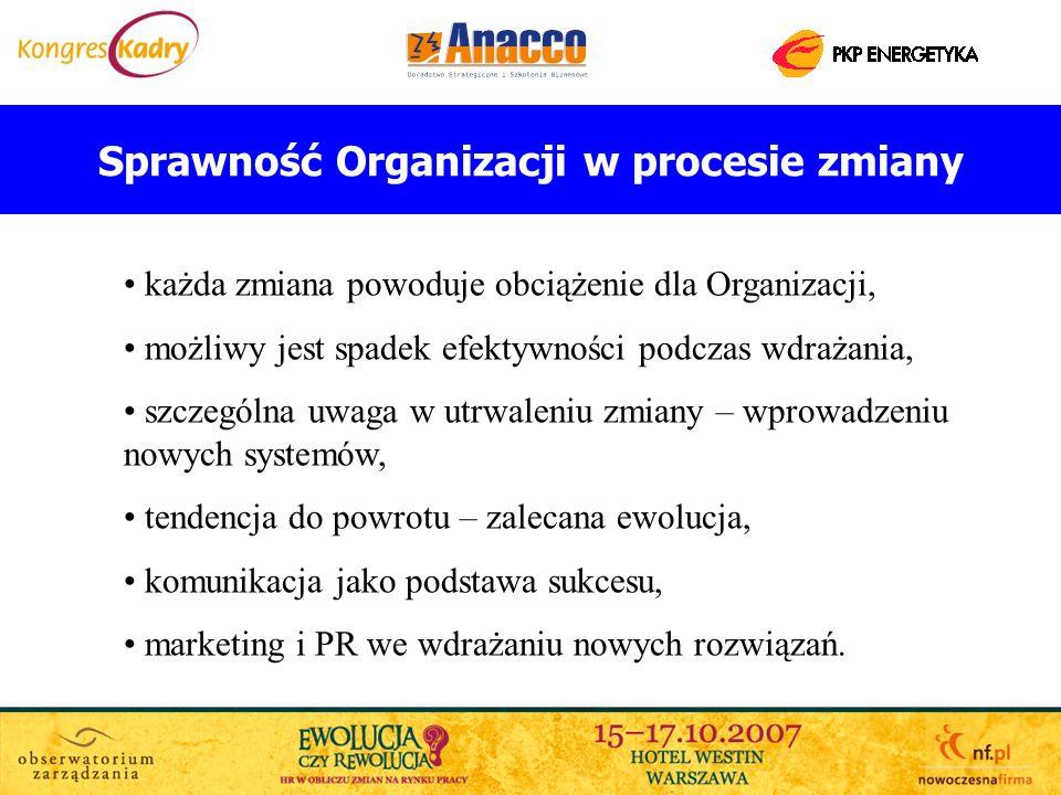 Sprawność Organizacji w procesie zmiany każda zmiana powoduje obciążenie dla Organizacji, możliwy jest spadek efektywności podczas wdrażania, szczegól