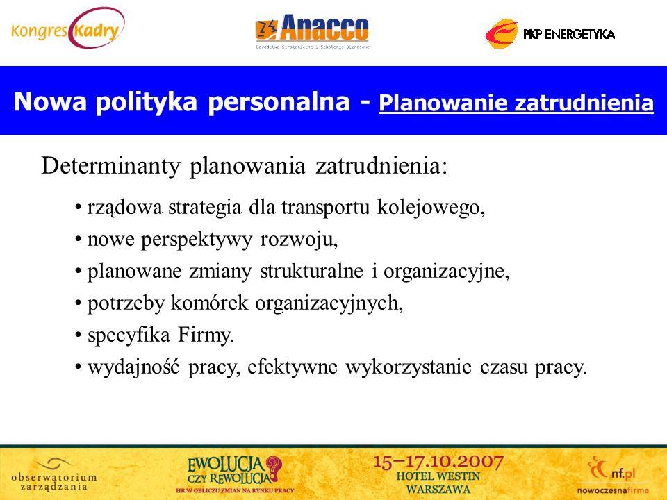 Nowa polityka personalna - Planowanie zatrudnienia Determinanty planowania zatrudnienia: rządowa strategia dla transportu kolejowego, nowe perspektywy