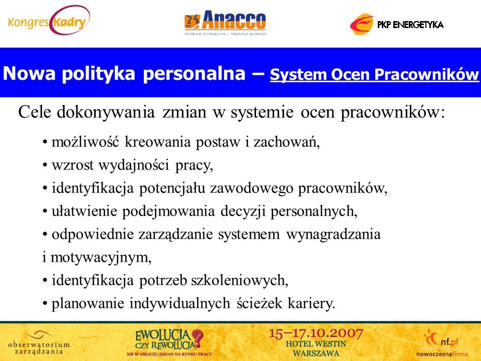 Nowa polityka personalna – System Ocen Pracowników Cele dokonywania zmian w systemie ocen pracowników: możliwość kreowania postaw i zachowań, wzrost w