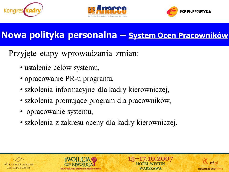 Nowa polityka personalna – System Ocen Pracowników Przyjęte etapy wprowadzania zmian: ustalenie celów systemu, opracowanie PR-u programu, szkolenia in