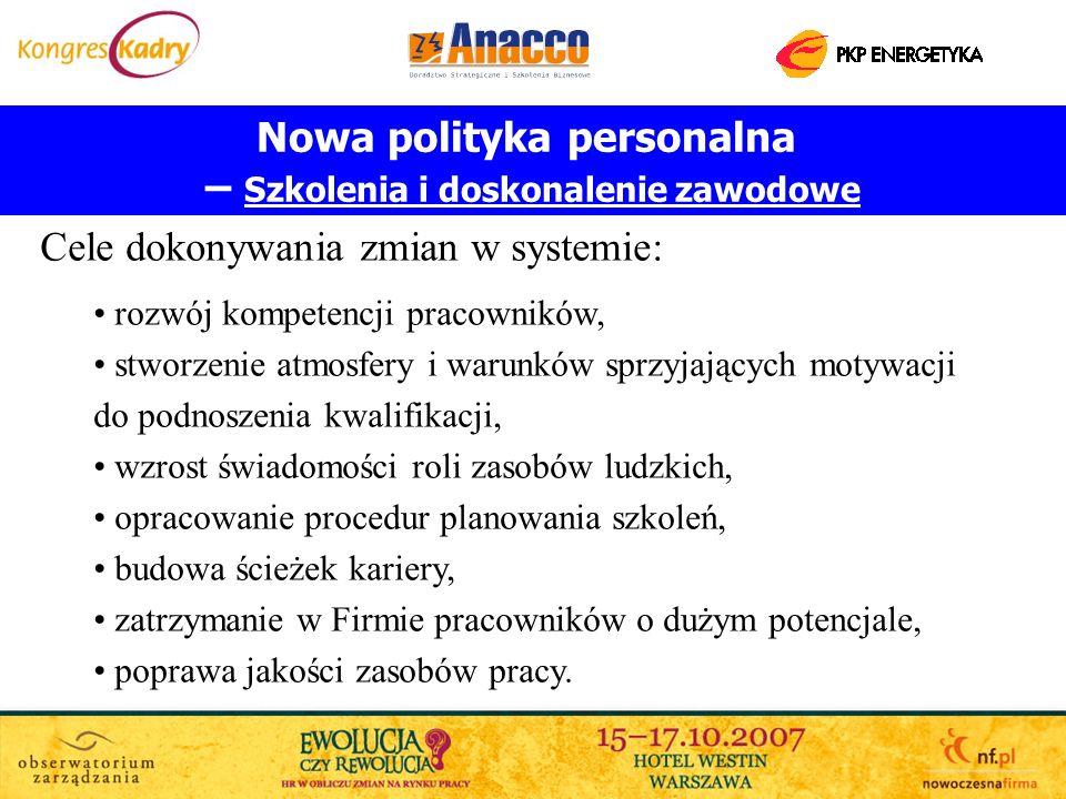 Nowa polityka personalna – Szkolenia i doskonalenie zawodowe Cele dokonywania zmian w systemie: rozwój kompetencji pracowników, stworzenie atmosfery i