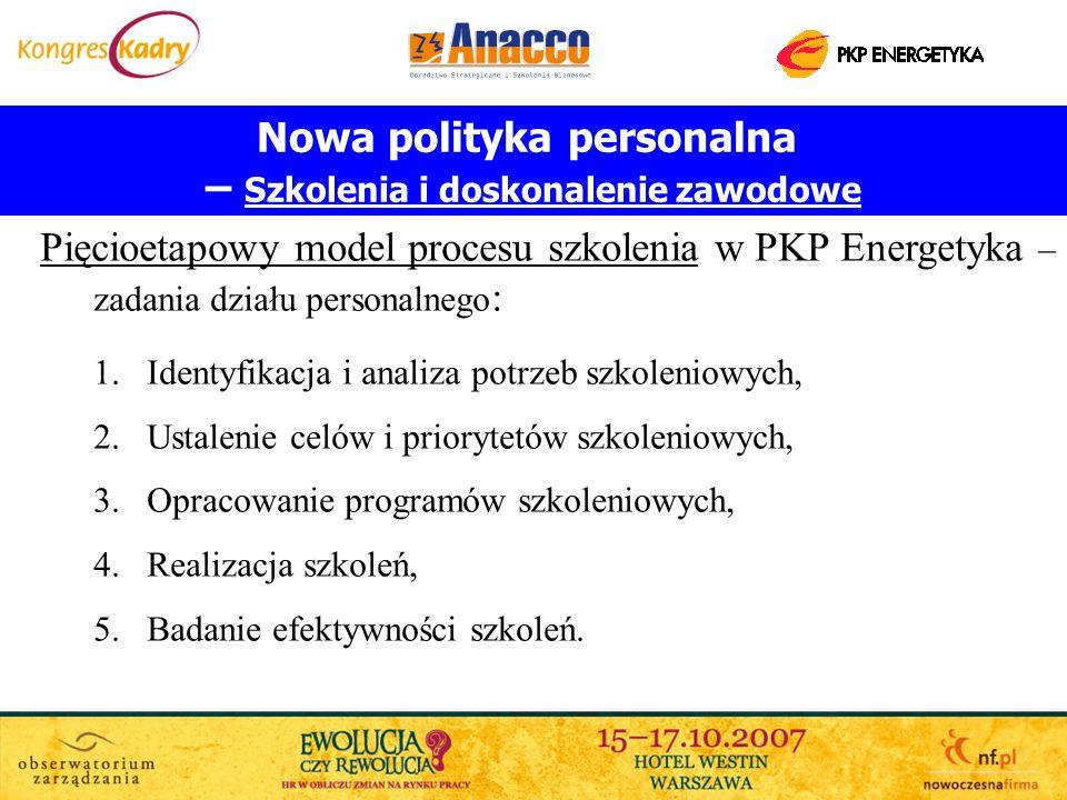 Nowa polityka personalna – Szkolenia i doskonalenie zawodowe Pięcioetapowy model procesu szkolenia w PKP Energetyka – zadania działu personalnego : 1.