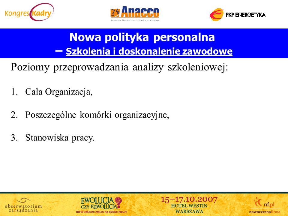 Nowa polityka personalna – Szkolenia i doskonalenie zawodowe Poziomy przeprowadzania analizy szkoleniowej: 1.Cała Organizacja, 2.Poszczególne komórki