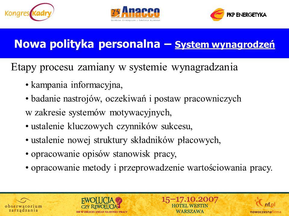 Nowa polityka personalna – System wynagrodzeń Etapy procesu zamiany w systemie wynagradzania kampania informacyjna, badanie nastrojów, oczekiwań i pos