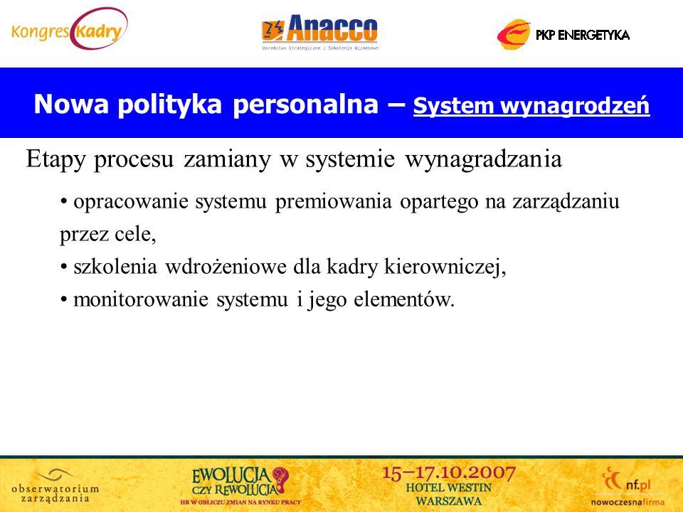 Nowa polityka personalna – System wynagrodzeń Etapy procesu zamiany w systemie wynagradzania opracowanie systemu premiowania opartego na zarządzaniu p