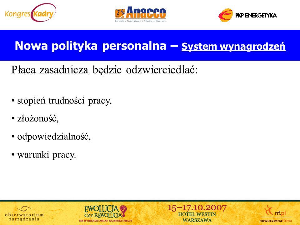Nowa polityka personalna – System wynagrodzeń Płaca zasadnicza będzie odzwierciedlać: stopień trudności pracy, złożoność, odpowiedzialność, warunki pr