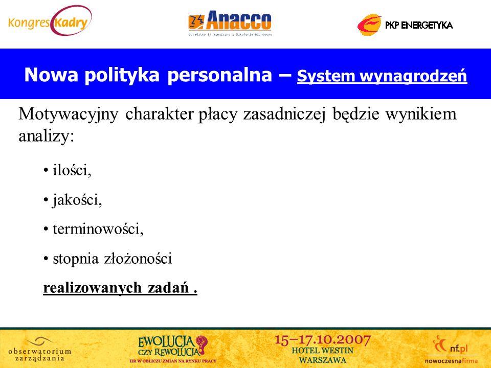 Nowa polityka personalna – System wynagrodzeń Motywacyjny charakter płacy zasadniczej będzie wynikiem analizy: ilości, jakości, terminowości, stopnia