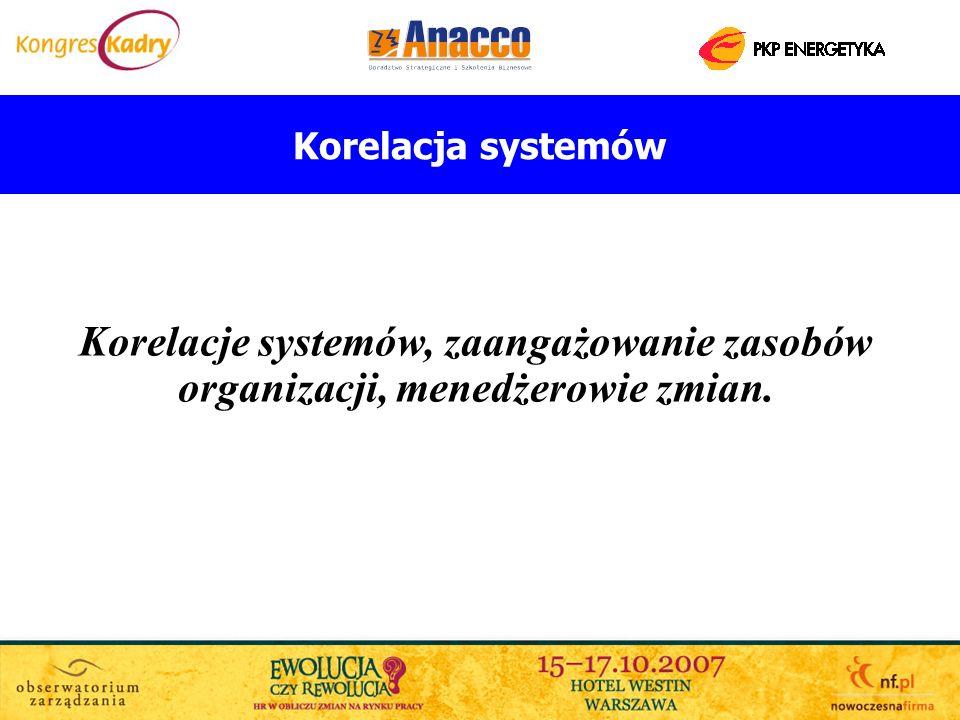 Korelacja systemów Korelacje systemów, zaangażowanie zasobów organizacji, menedżerowie zmian.