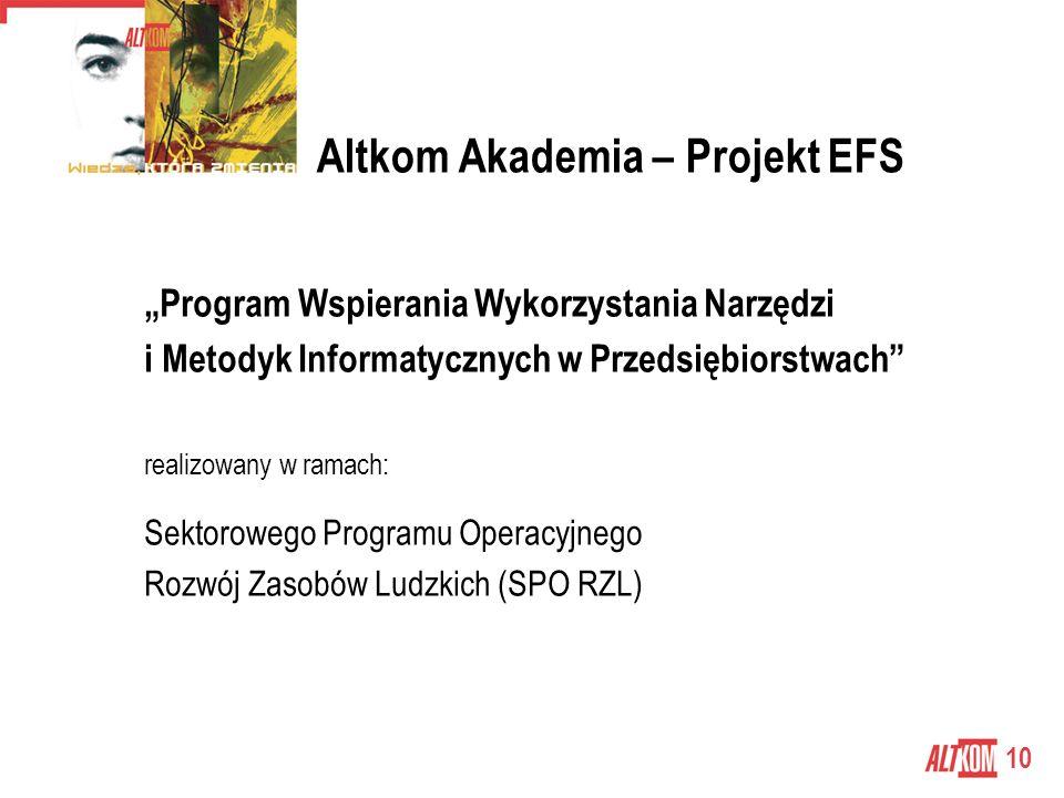 10 Altkom Akademia – Projekt EFS Program Wspierania Wykorzystania Narzędzi i Metodyk Informatycznych w Przedsiębiorstwach realizowany w ramach: Sektorowego Programu Operacyjnego Rozwój Zasobów Ludzkich (SPO RZL)