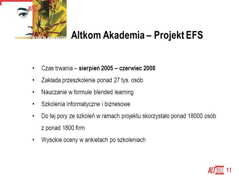 11 Altkom Akademia – Projekt EFS Czas trwania – sierpień 2005 – czerwiec 2008 Zakłada przeszkolenie ponad 27 tys.