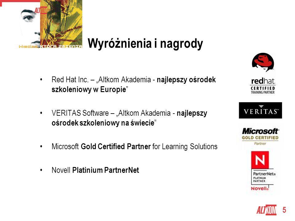 5 Wyróżnienia i nagrody Red Hat Inc.