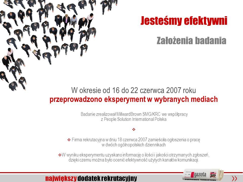 10 największy dodatek rekrutacyjny Założenia badania W okresie od 16 do 22 czerwca 2007 roku przeprowadzono eksperyment w wybranych mediach Badanie zr